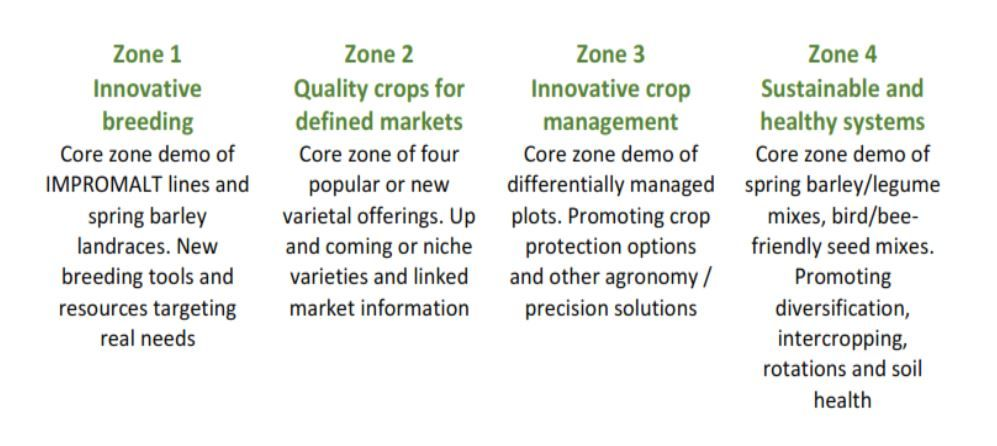 Arable Scotland 4 Zones Details - The James Hutton Institute