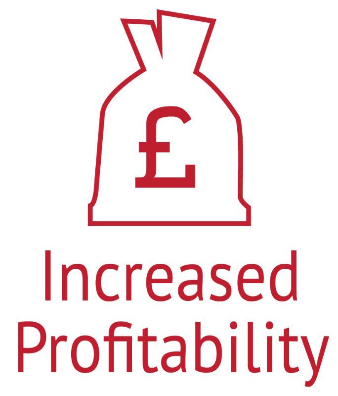 increased profitability with omnia