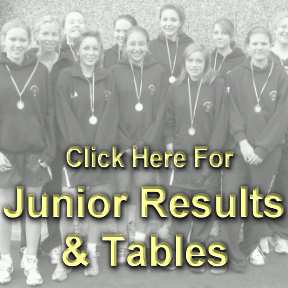 Junior Results & Tables