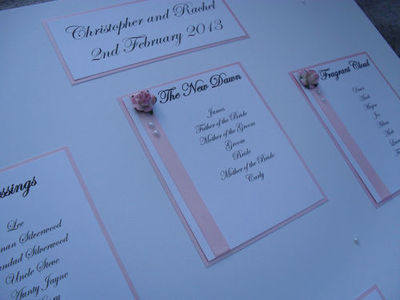 A3 Rose & Pearl Wedding Seating Plan