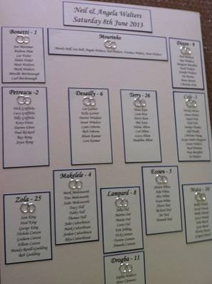 A2 Wedding Ring Seating Plan