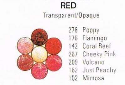 Monochromatic Red - Pee Wee Glitters - 7 x 2 gram vials