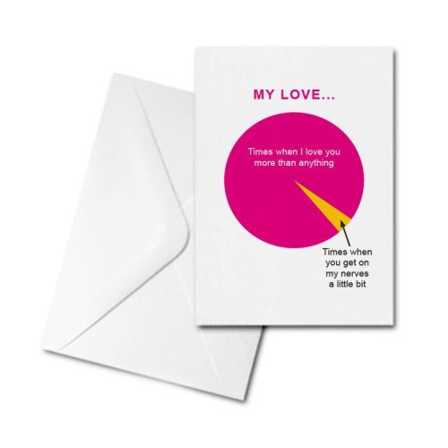 Valentine's Card - Love You...Get on my Nerves