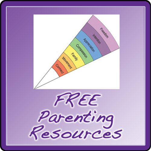 Free-resources-link-MHF