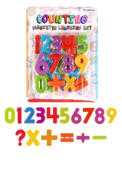 Magnetic Numbers & Symbols