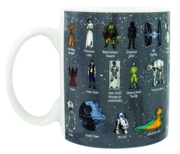 Star Wars Glossary Cup / Mug - NEW