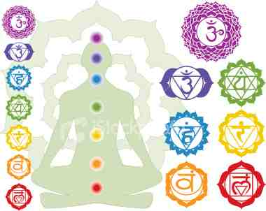 Chakras report - 19 page document