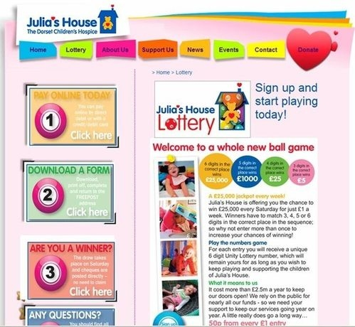 Julias House Charity Lottery