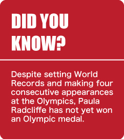 Did You Know - Paula Radcliffe