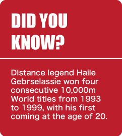 Did You Know - Haile Gebrselassie