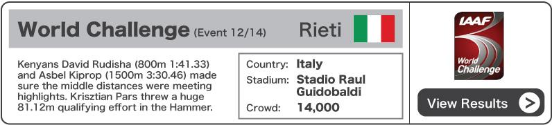 2011 World Challenge Rieti - Results