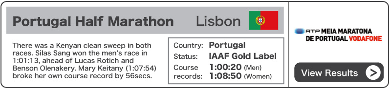 2011 Half Marathon of Portugal - Results