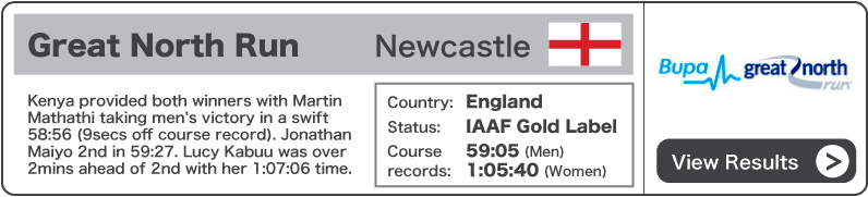 2011 BUPA Great North Run - Results