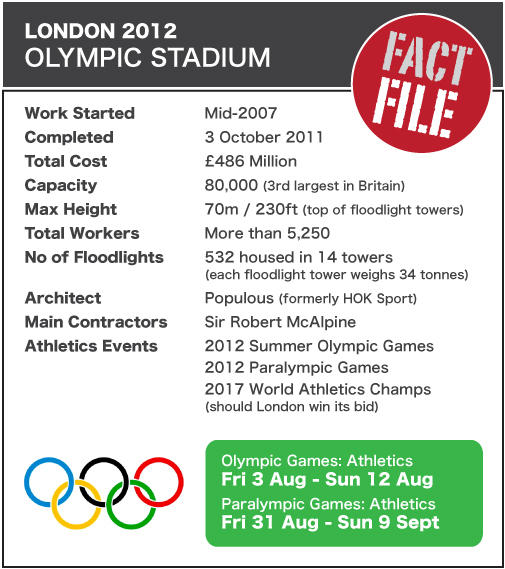 2012 Olympics in London - Fact File