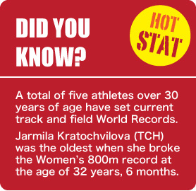 Did You Know - current World Records by Over 30s