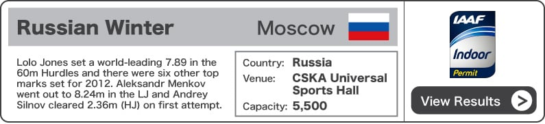 2012 Russian Winter Meeting - Results
