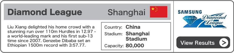 2012 Diamond League Shanghai - Results