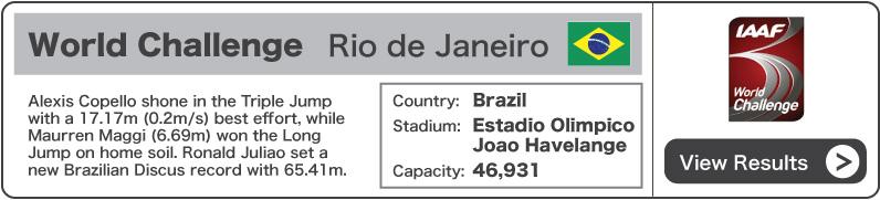 2012 World Challenge Rio de Janeiro - Results