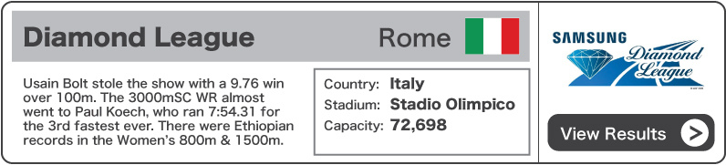 2012 Diamond League Rome - Results