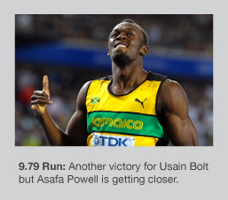 Usain Bolt ran 9.79 for victory in Oslo
