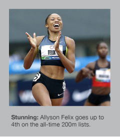 Allyson Felix storms to a 21.69 clocking
