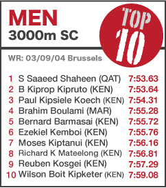 TOP 10 Men 3000SC NEWEST