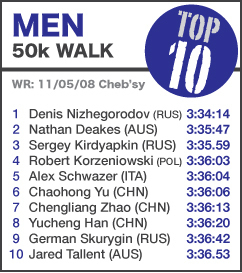 TOP 10 Men 50k Walk - NEW