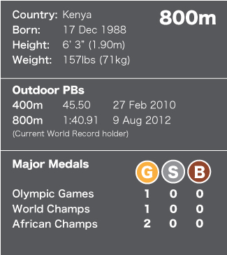 Fact File - David Rudisha NEW