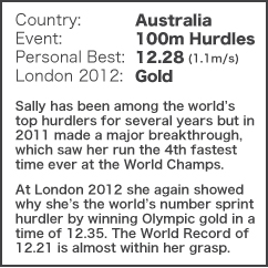 Sally Pearson Fact File NEW