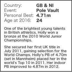 Brit to Watch - Holly Bleasdale NEW