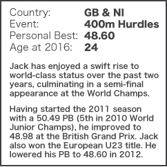 Brit to Watch - Jack Green NEW