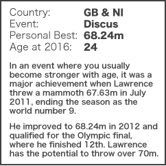 Brit to Watch - Lawrence Okoye NEW