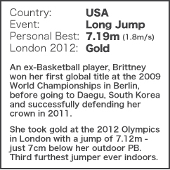 Brittney Reese Fact File