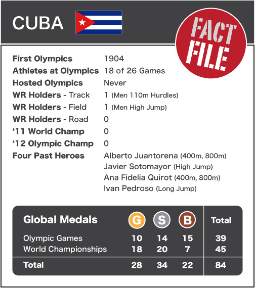 Cuba - Fact File NEW