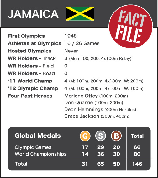Jamaica - Fact File NEW