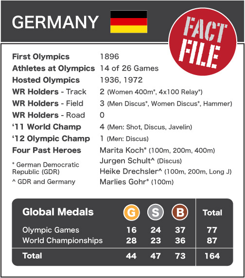 Germany - Fact File NEW