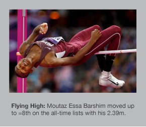 Moutaz Essa Barshim is still only just 21 years old