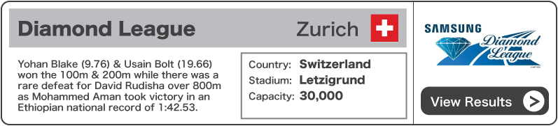 2012 Diamond League Zurich - Results