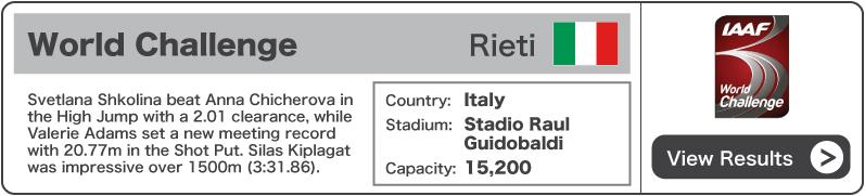 2012 World Challenge Rieti - Results