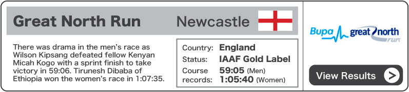 2012 BUPA Great North Run - Results