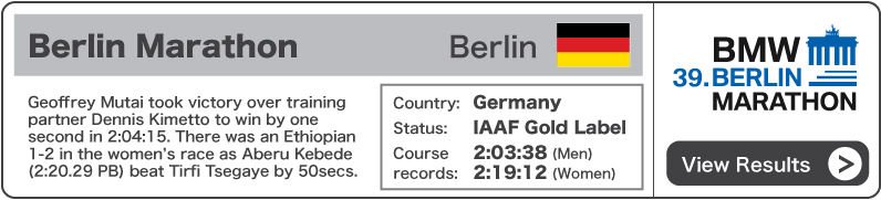 2012 BMW Berlin Marathon - Results