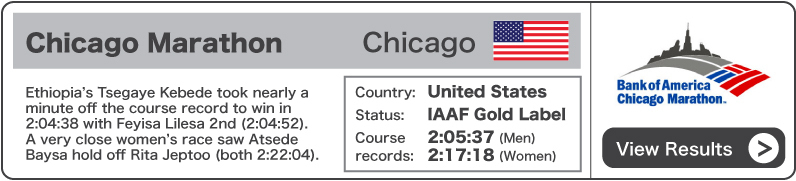 2012 Bank of America Chicago Marathon - Results