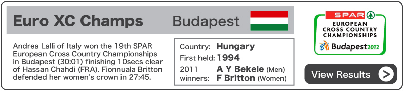 2012 European Cross Country Champs - Results