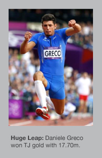 Daniele Greco set a world-leading mark of 17.70m
