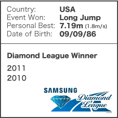 Diamond League Legend - Brittney Reese
