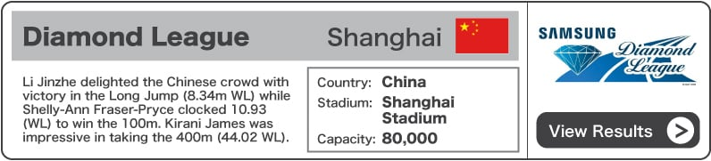 2013 Diamond League Shanghai - Results