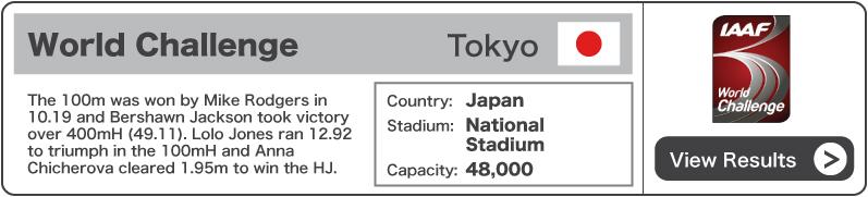 2013 World Challenge Tokyo - Results