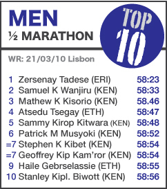TOP 10 Men Half Marathon