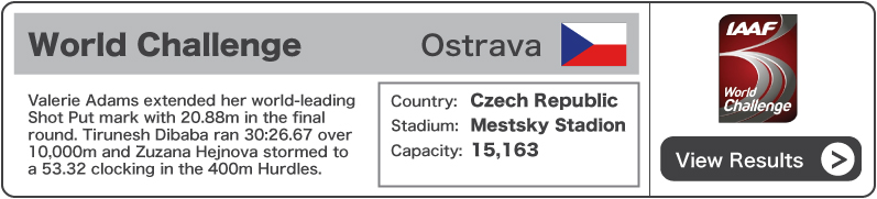 2013 World Challenge Ostrava - Results