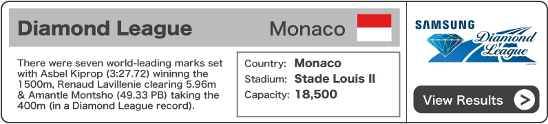 2013 Diamond League Monaco - Results